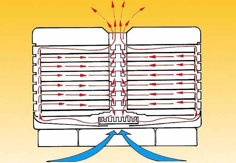 горизонтальная система подачи воздуха в электросушилку