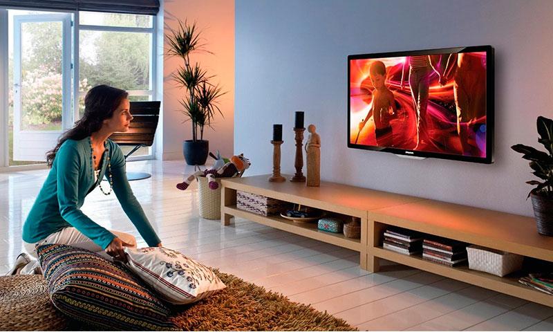 Современный рынок телевизоров