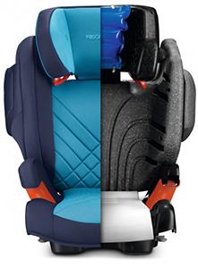 Recaro Monza Nova 2 SeatFix – самое безопасное автокресло